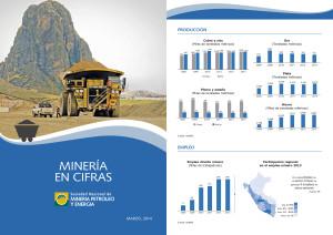 Minería en cifras - Producción y Empleo