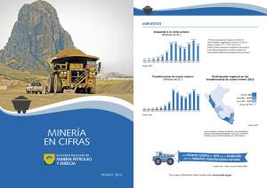 Minería en cifras - Impuestos
